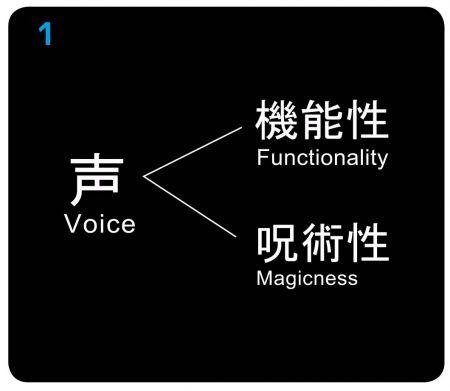 voice_cap_1